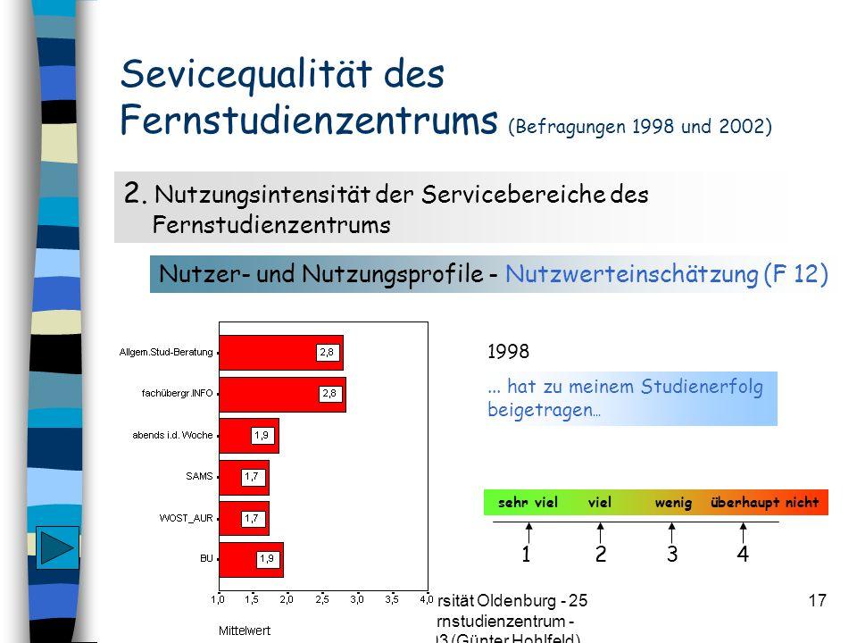CvO Universität Oldenburg - 25 Jahre Fernstudienzentrum - 20.06.2003 (Günter Hohlfeld) 17 Sevicequalität des Fernstudienzentrums (Befragungen 1998 und