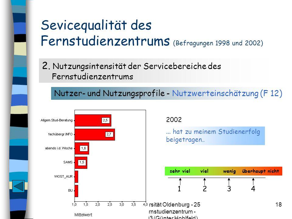 CvO Universität Oldenburg - 25 Jahre Fernstudienzentrum - 20.06.2003 (Günter Hohlfeld) 18 Sevicequalität des Fernstudienzentrums (Befragungen 1998 und