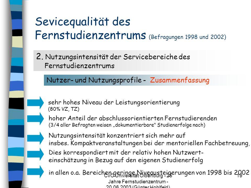 CvO Universität Oldenburg - 25 Jahre Fernstudienzentrum - 20.06.2003 (Günter Hohlfeld) 19 Sevicequalität des Fernstudienzentrums (Befragungen 1998 und