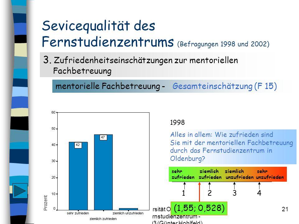 CvO Universität Oldenburg - 25 Jahre Fernstudienzentrum - 20.06.2003 (Günter Hohlfeld) 21 Sevicequalität des Fernstudienzentrums (Befragungen 1998 und