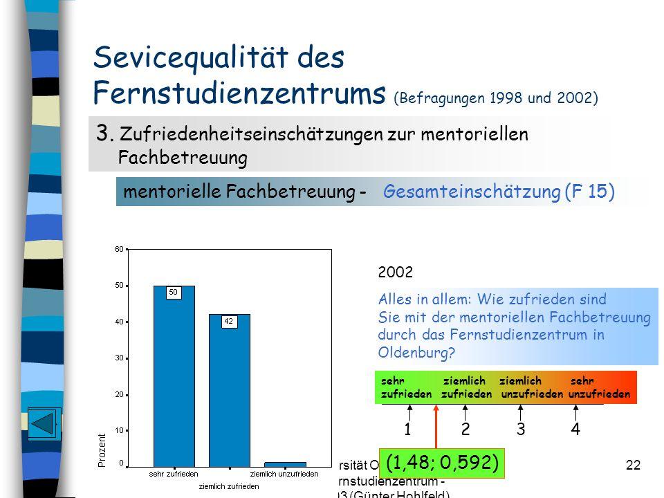 CvO Universität Oldenburg - 25 Jahre Fernstudienzentrum - 20.06.2003 (Günter Hohlfeld) 22 Sevicequalität des Fernstudienzentrums (Befragungen 1998 und