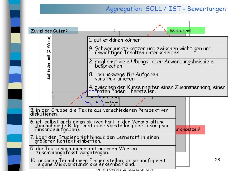 CvO Universität Oldenburg - 25 Jahre Fernstudienzentrum - 20.06.2003 (Günter Hohlfeld) 28 Aggregation SOLL / IST - Bewertungen Hier ansetzen!Nicht so