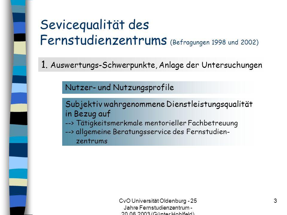 CvO Universität Oldenburg - 25 Jahre Fernstudienzentrum - 20.06.2003 (Günter Hohlfeld) 3 Sevicequalität des Fernstudienzentrums (Befragungen 1998 und