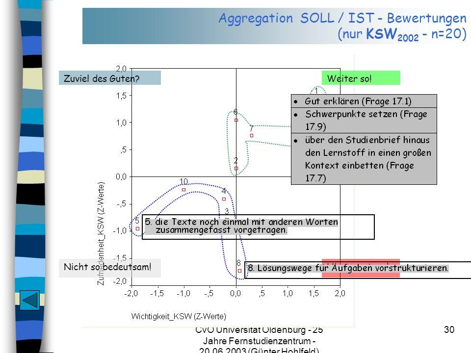 CvO Universität Oldenburg - 25 Jahre Fernstudienzentrum - 20.06.2003 (Günter Hohlfeld) 30 Aggregation SOLL / IST - Bewertungen (nur KSW 2002 - n=20) W