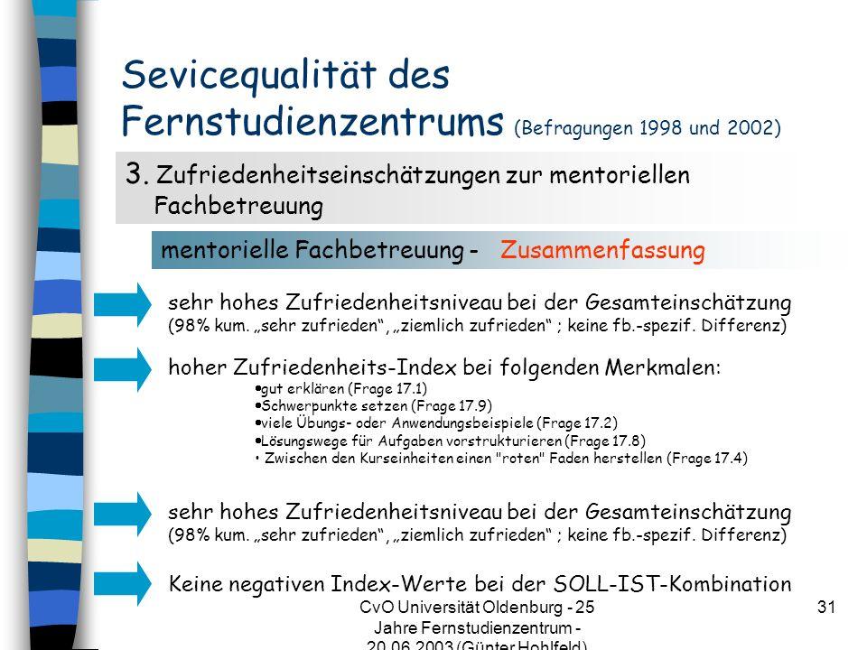 CvO Universität Oldenburg - 25 Jahre Fernstudienzentrum - 20.06.2003 (Günter Hohlfeld) 31 Sevicequalität des Fernstudienzentrums (Befragungen 1998 und