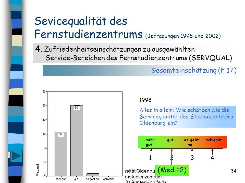CvO Universität Oldenburg - 25 Jahre Fernstudienzentrum - 20.06.2003 (Günter Hohlfeld) 34 Sevicequalität des Fernstudienzentrums (Befragungen 1998 und