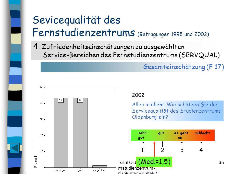 CvO Universität Oldenburg - 25 Jahre Fernstudienzentrum - 20.06.2003 (Günter Hohlfeld) 35 Sevicequalität des Fernstudienzentrums (Befragungen 1998 und
