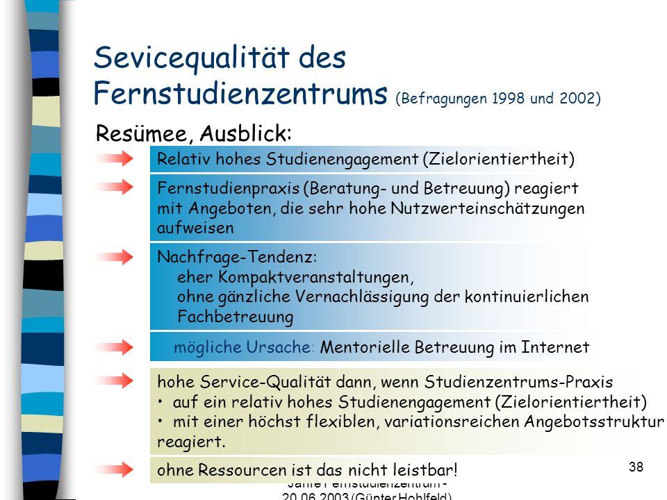 CvO Universität Oldenburg - 25 Jahre Fernstudienzentrum - 20.06.2003 (Günter Hohlfeld) 38 Sevicequalität des Fernstudienzentrums (Befragungen 1998 und