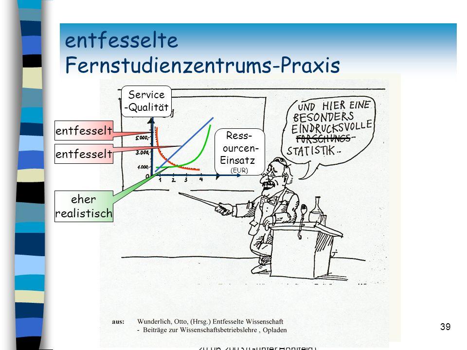 CvO Universität Oldenburg - 25 Jahre Fernstudienzentrum - 20.06.2003 (Günter Hohlfeld) 39 entfesselte Fernstudienzentrums-Praxis Ress- ourcen- Einsatz