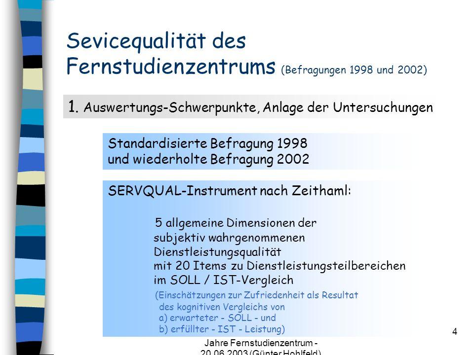 CvO Universität Oldenburg - 25 Jahre Fernstudienzentrum - 20.06.2003 (Günter Hohlfeld) 4 Sevicequalität des Fernstudienzentrums (Befragungen 1998 und