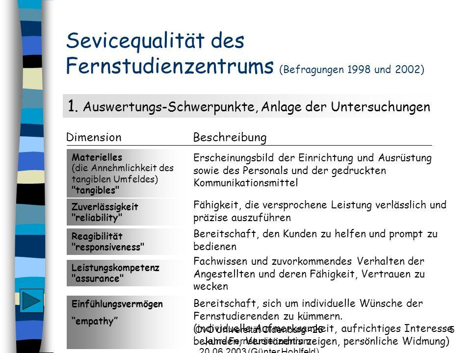 CvO Universität Oldenburg - 25 Jahre Fernstudienzentrum - 20.06.2003 (Günter Hohlfeld) 5 Sevicequalität des Fernstudienzentrums (Befragungen 1998 und