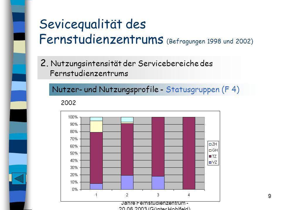 CvO Universität Oldenburg - 25 Jahre Fernstudienzentrum - 20.06.2003 (Günter Hohlfeld) 9 Sevicequalität des Fernstudienzentrums (Befragungen 1998 und