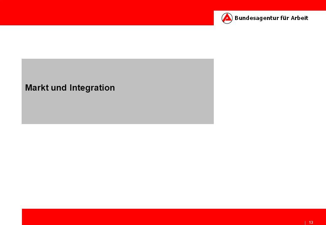 13 Markt und Integration