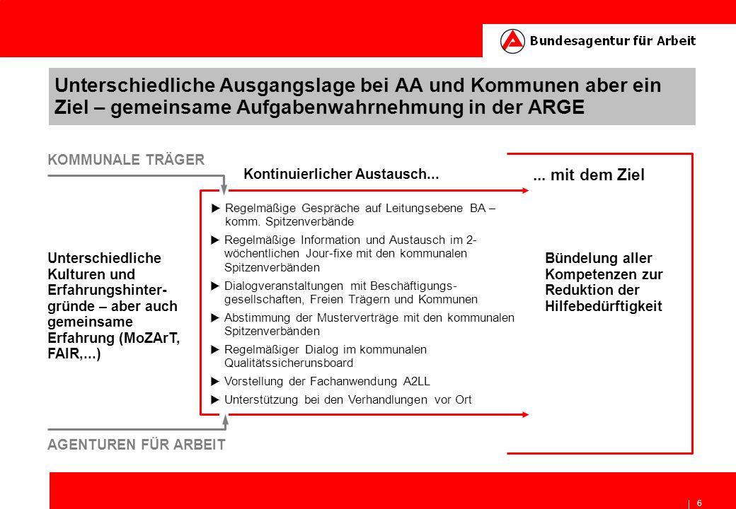 7 Stand der Kooperation in den einzelnen Regionaldirektionen Kommunale Träger 1) je RD 19449626345448424729 1) Berlin als einzelne ARGE/ Kommune gezählt 2) Bis 16.8.