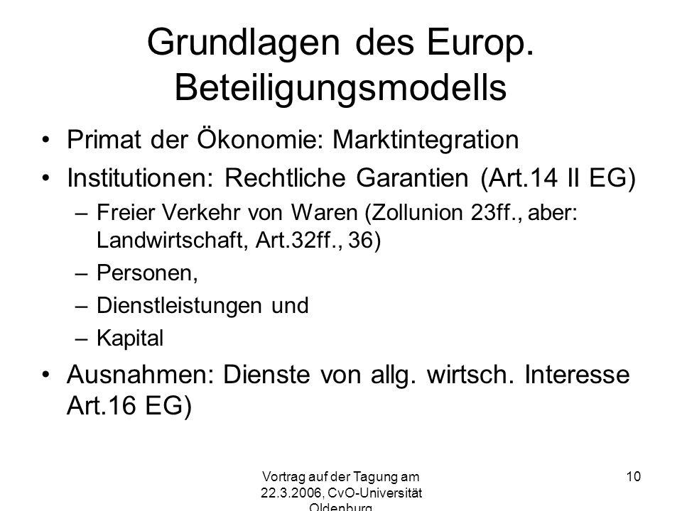 Vortrag auf der Tagung am 22.3.2006, CvO-Universität Oldenburg 10 Grundlagen des Europ.
