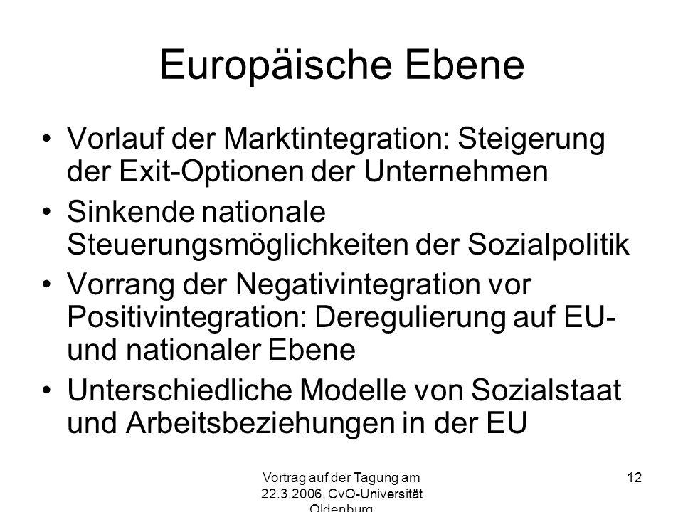 Vortrag auf der Tagung am 22.3.2006, CvO-Universität Oldenburg 12 Europäische Ebene Vorlauf der Marktintegration: Steigerung der Exit-Optionen der Unternehmen Sinkende nationale Steuerungsmöglichkeiten der Sozialpolitik Vorrang der Negativintegration vor Positivintegration: Deregulierung auf EU- und nationaler Ebene Unterschiedliche Modelle von Sozialstaat und Arbeitsbeziehungen in der EU