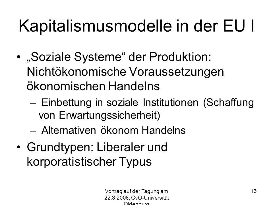 Vortrag auf der Tagung am 22.3.2006, CvO-Universität Oldenburg 13 Kapitalismusmodelle in der EU I Soziale Systeme der Produktion: Nichtökonomische Voraussetzungen ökonomischen Handelns – Einbettung in soziale Institutionen (Schaffung von Erwartungssicherheit) – Alternativen ökonom Handelns Grundtypen: Liberaler und korporatistischer Typus