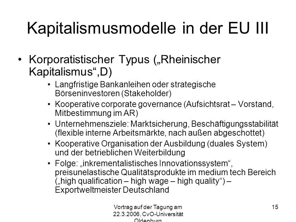 Vortrag auf der Tagung am 22.3.2006, CvO-Universität Oldenburg 15 Kapitalismusmodelle in der EU III Korporatistischer Typus (Rheinischer Kapitalismus,D) Langfristige Bankanleihen oder strategische Börseninvestoren (Stakeholder) Kooperative corporate governance (Aufsichtsrat – Vorstand, Mitbestimmung im AR) Unternehmensziele: Marktsicherung, Beschäftigungsstabilität (flexible interne Arbeitsmärkte, nach außen abgeschottet) Kooperative Organisation der Ausbildung (duales System) und der betrieblichen Weiterbildung Folge: inkrementalistisches Innovationssystem, preisunelastische Qualitätsprodukte im medium tech Bereich (high qualification – high wage – high quality) – Exportweltmeister Deutschland