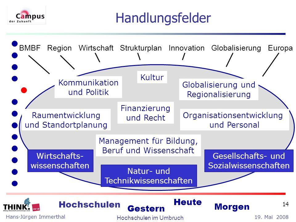 Hans-Jürgen Immerthal Hochschulen im Umbruch 19. Mai 2008 Hochschulen Gestern Heute Morgen 14 Handlungsfelder BMBF Region Wirtschaft Strukturplan Inno