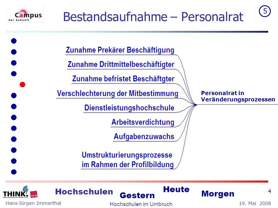 Hans-Jürgen Immerthal Hochschulen im Umbruch 19. Mai 2008 Hochschulen Gestern Heute Morgen 4 Bestandsaufnahme – Personalrat Personalrat in Veränderung