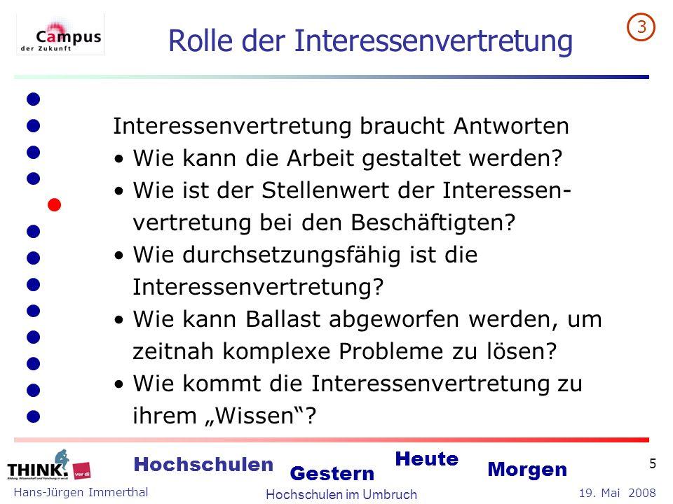 Hans-Jürgen Immerthal Hochschulen im Umbruch 19. Mai 2008 Hochschulen Gestern Heute Morgen 5 Rolle der Interessenvertretung Interessenvertretung brauc
