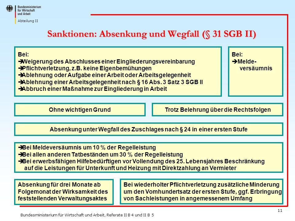 Abteilung II Bundesministerium für Wirtschaft und Arbeit, Referate II B 4 und II B 5 11 Sanktionen: Absenkung und Wegfall (§ 31 SGB II) Bei: è Weigeru