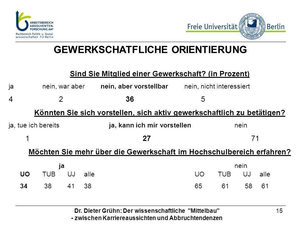 Dr. Dieter Grühn: Der wissenschaftliche