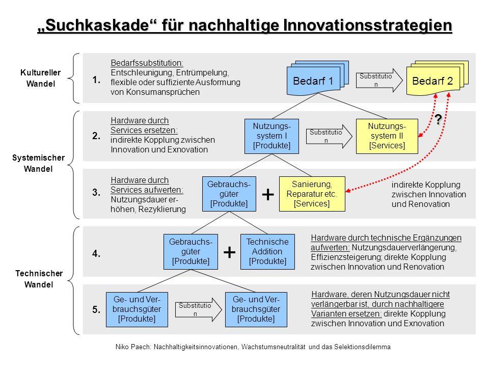 Niko Paech: Nachhaltigkeitsinnovationen, Wachstumsneutralität und das Selektionsdilemma Nutzungs- system I [Produkte] Nutzungs- system II [Services] S