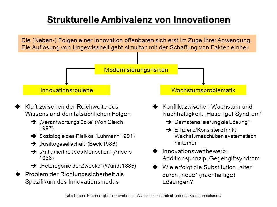 Niko Paech: Nachhaltigkeitsinnovationen, Wachstumsneutralität und das Selektionsdilemma Strukturelle Ambivalenz von Innovationen uKonflikt zwischen Wa