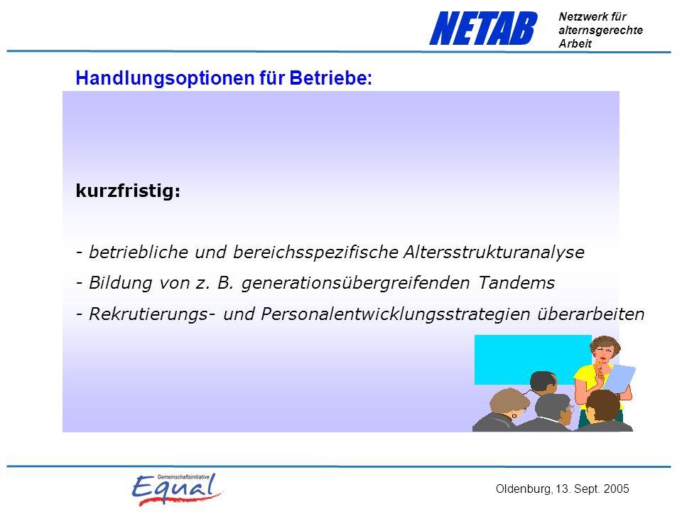 Oldenburg, 13. Sept. 2005 NETAB Netzwerk für alternsgerechte Arbeit Motivation Qualifikation Altersstrukturanalyse Gesundheit nach Einschätzung kommen