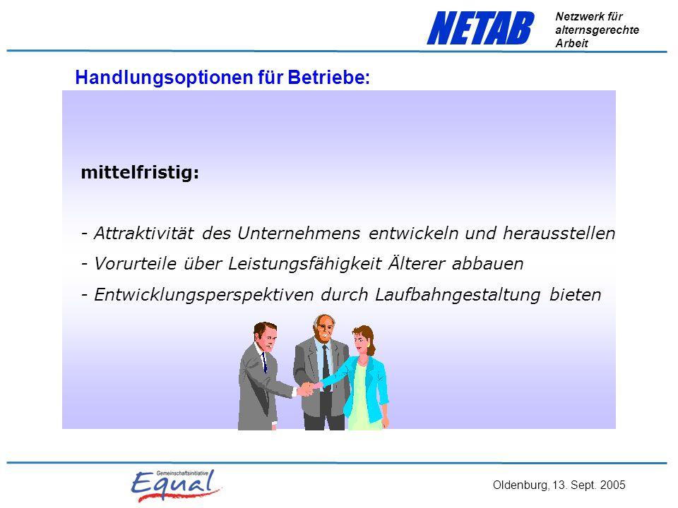 Oldenburg, 13. Sept. 2005 NETAB Netzwerk für alternsgerechte Arbeit Handlungsoptionen für Betriebe: kurzfristig: - betriebliche und bereichsspezifisch