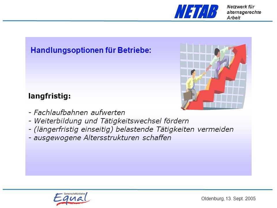 Oldenburg, 13. Sept. 2005 NETAB Netzwerk für alternsgerechte Arbeit Handlungsoptionen für Betriebe: mittelfristig: - Attraktivität des Unternehmens en