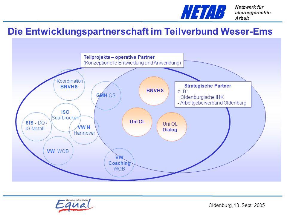 Oldenburg, 13. Sept. 2005 NETAB Netzwerk für alternsgerechte Arbeit NETAB Netzwerk für alternsgerechte Arbeit