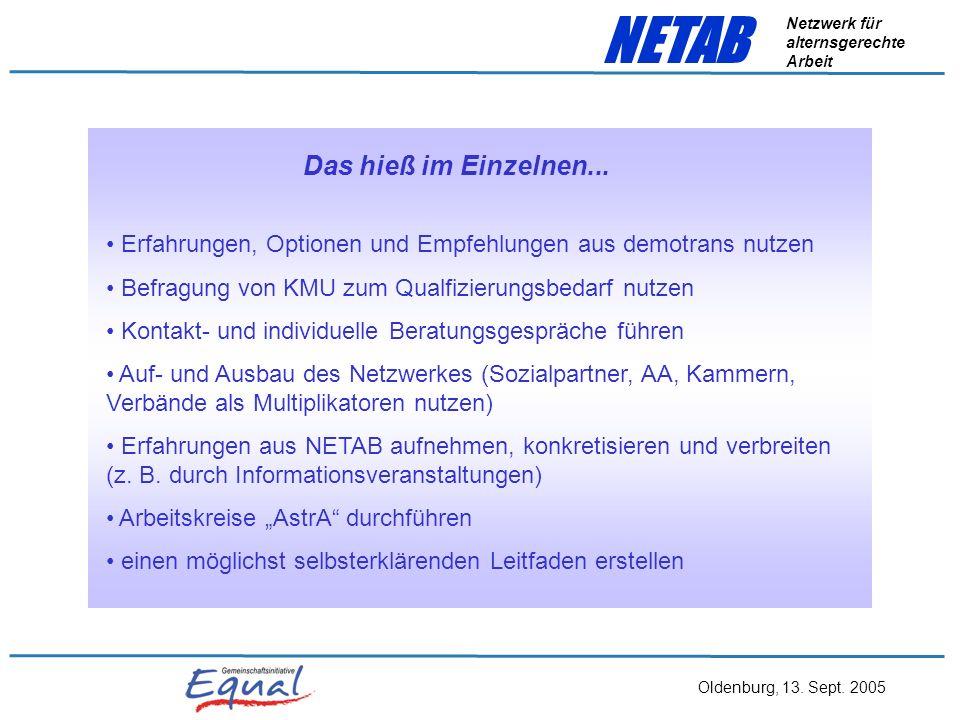 Oldenburg, 13. Sept. 2005 NETAB Netzwerk für alternsgerechte Arbeit Ziele des Teilverbundes Weser-Ems Vorurteile bekämpfen, Sensibilisieren und Berate
