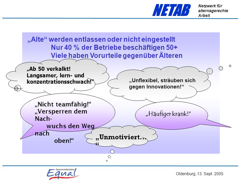 Oldenburg, 13. Sept. 2005 NETAB Netzwerk für alternsgerechte Arbeit Das hieß im Einzelnen... Erfahrungen, Optionen und Empfehlungen aus demotrans nutz