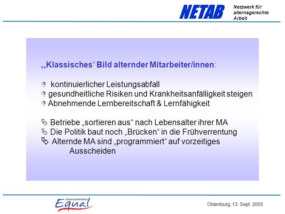 Oldenburg, 13. Sept. 2005 NETAB Netzwerk für alternsgerechte Arbeit Alte werden entlassen oder nicht eingestellt Nur 40 % der Betriebe beschäftigen 50