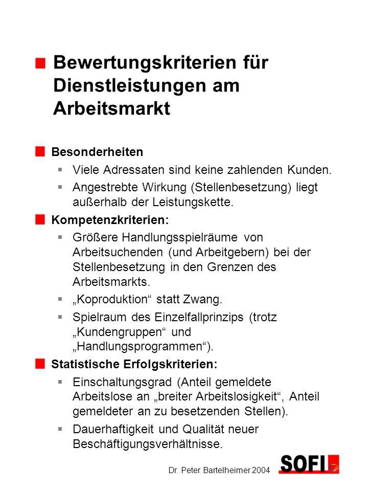 Dr. Peter Bartelheimer 2004 Bewertungskriterien für Dienstleistungen am Arbeitsmarkt Besonderheiten Viele Adressaten sind keine zahlenden Kunden. Ange