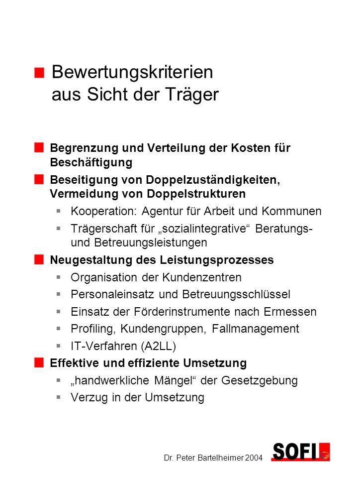 Dr. Peter Bartelheimer 2004 Bewertungskriterien aus Sicht der Träger Begrenzung und Verteilung der Kosten für Beschäftigung Beseitigung von Doppelzust