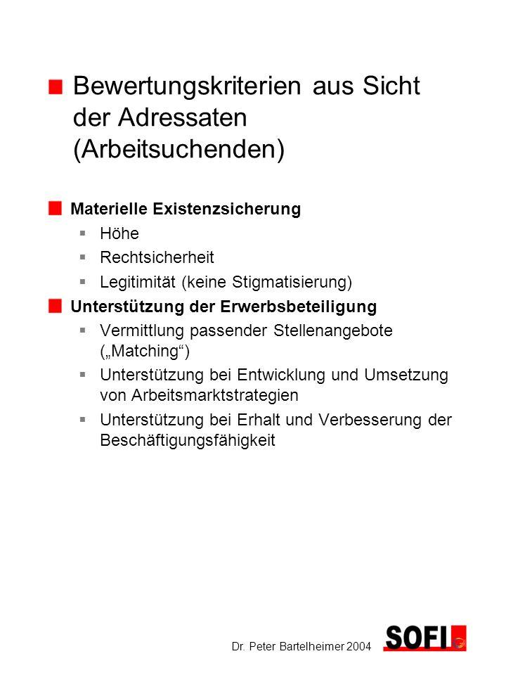 Dr. Peter Bartelheimer 2004 Bewertungskriterien aus Sicht der Adressaten (Arbeitsuchenden) Materielle Existenzsicherung Höhe Rechtsicherheit Legitimit