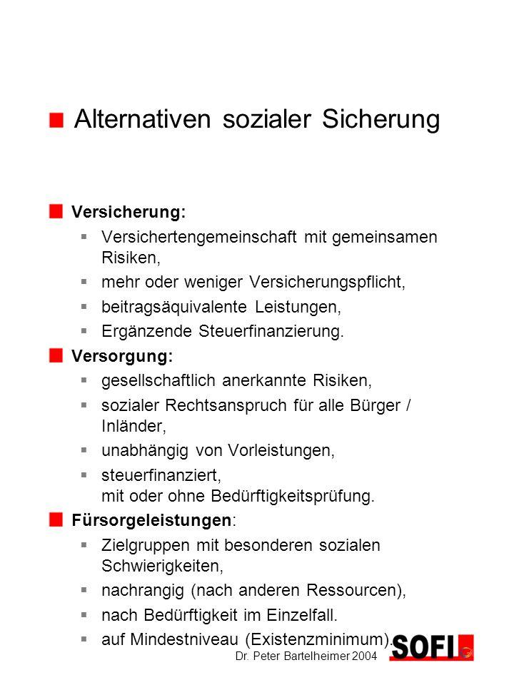 Dr. Peter Bartelheimer 2004 Alternativen sozialer Sicherung Versicherung: Versichertengemeinschaft mit gemeinsamen Risiken, mehr oder weniger Versiche