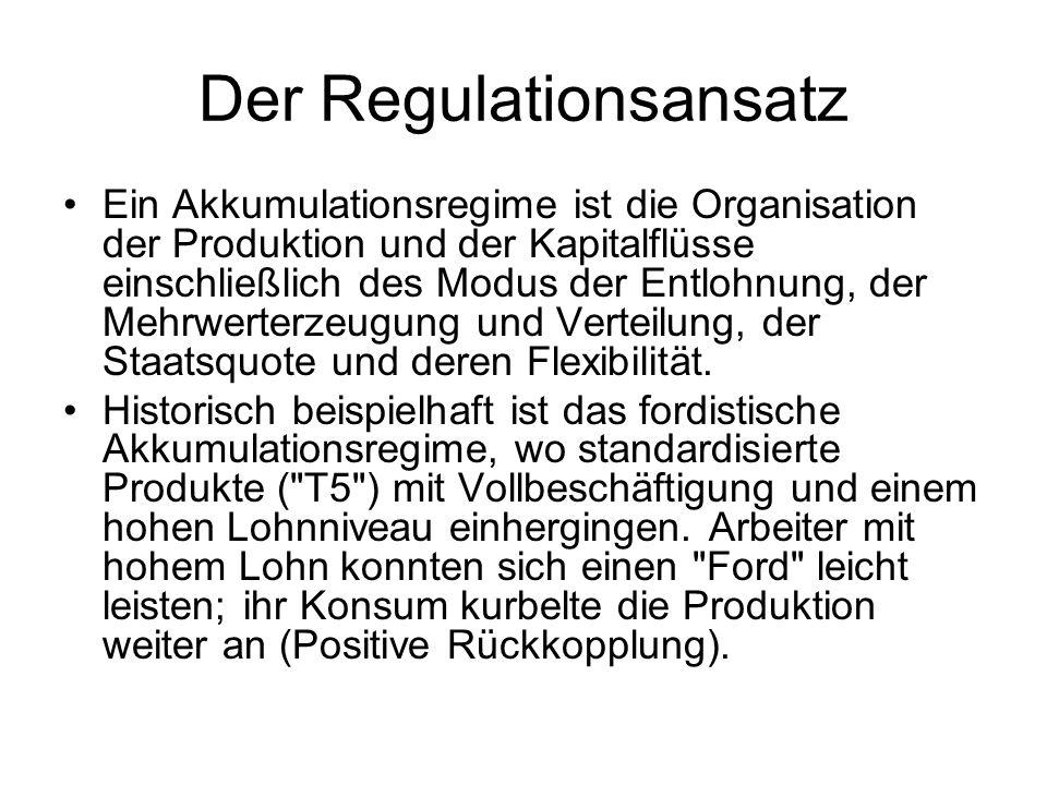 Der Regulationsansatz Ein Akkumulationsregime ist die Organisation der Produktion und der Kapitalflüsse einschließlich des Modus der Entlohnung, der M