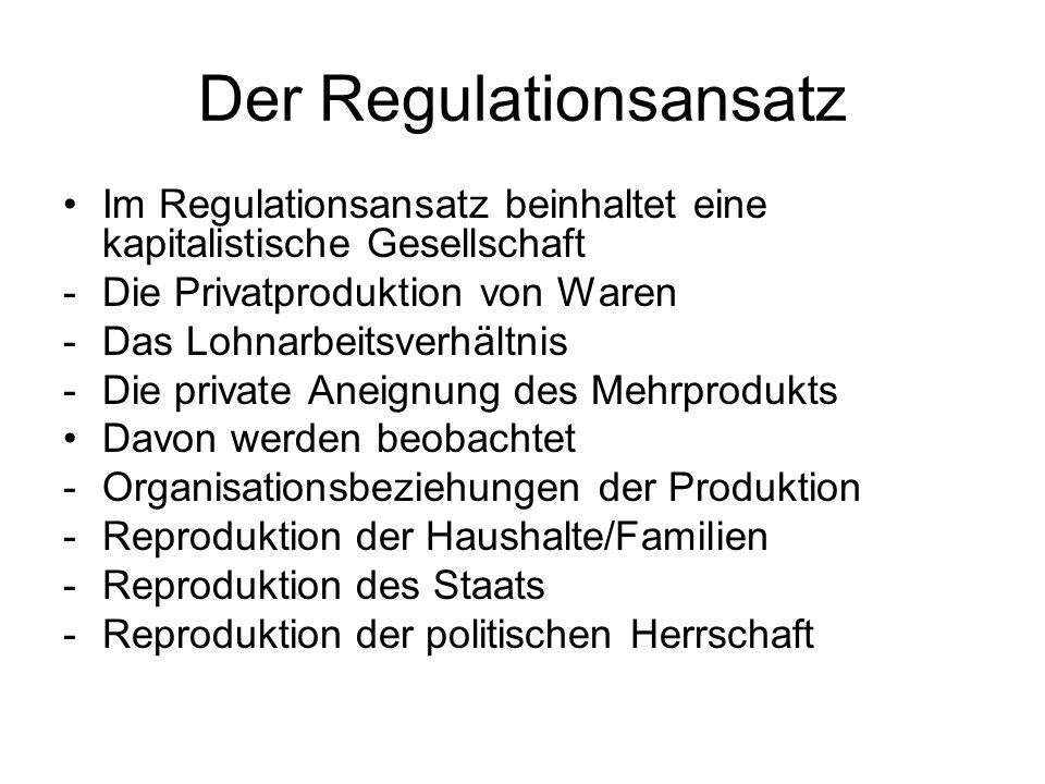 Der Regulationsansatz Im Regulationsansatz beinhaltet eine kapitalistische Gesellschaft -Die Privatproduktion von Waren -Das Lohnarbeitsverhältnis -Di