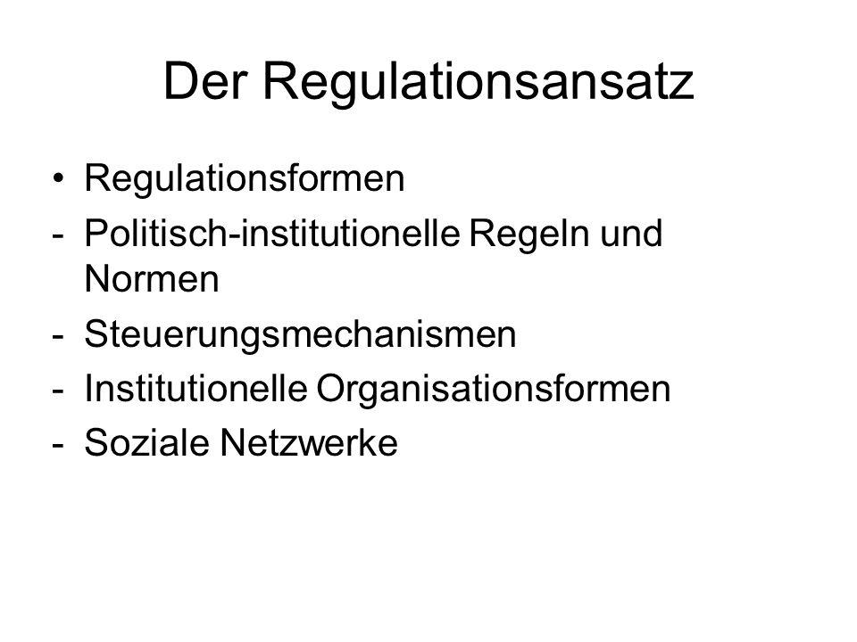 Der Regulationsansatz Regulationsformen -Politisch-institutionelle Regeln und Normen -Steuerungsmechanismen -Institutionelle Organisationsformen -Sozi