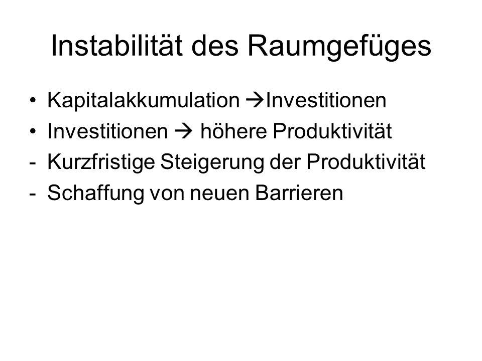 Der Regulationsansatz in der Stadtforschung Das fordistische Produktionsmodell -Vorantreiben des standardisierten Wohnungsbau (Reihenhäuser, Mietshäuser)