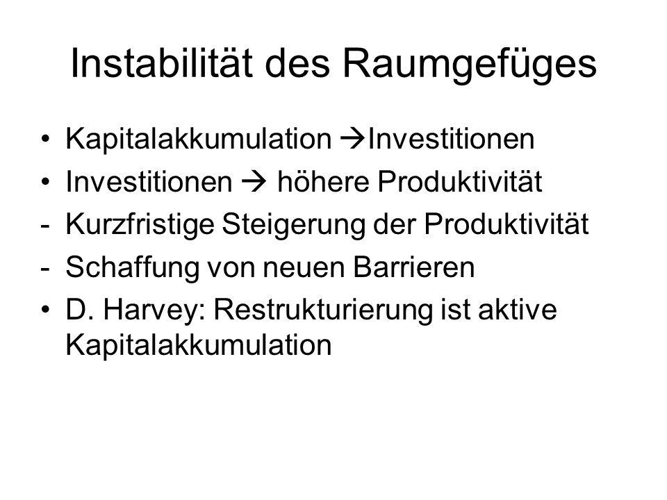 Der Regulationsansatz Regulationsformen -Politisch-institutionelle Regeln und Normen -Steuerungsmechanismen -Institutionelle Organisationsformen -Soziale Netzwerke
