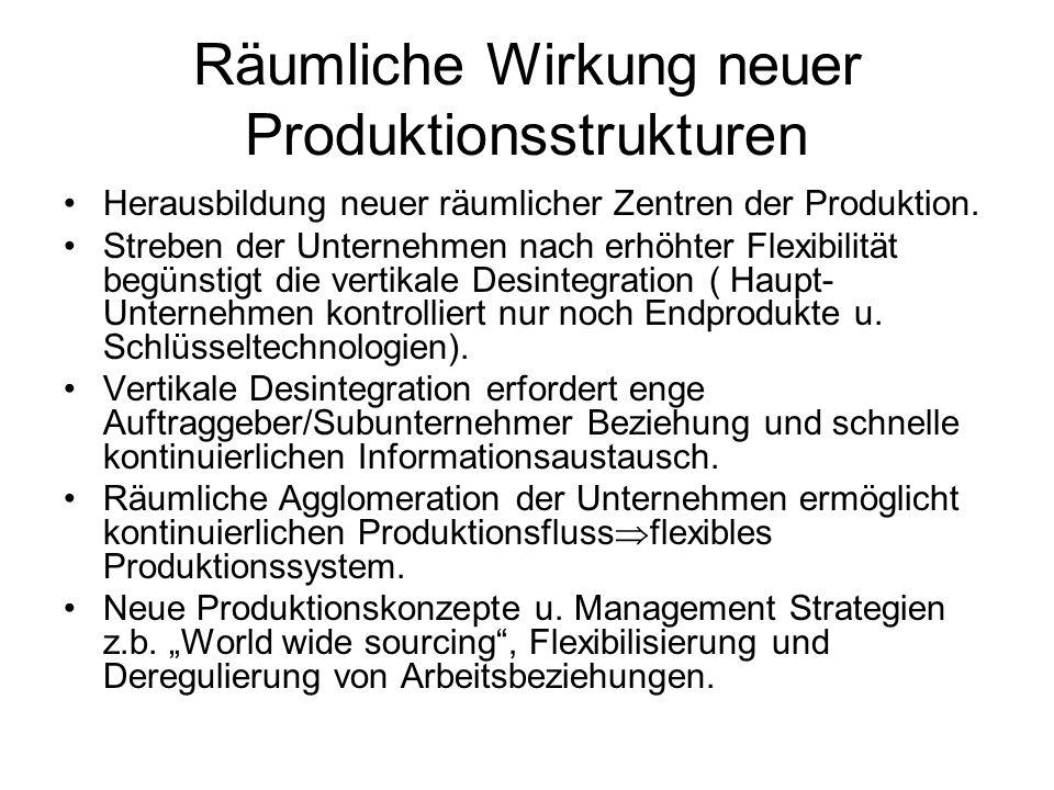 Räumliche Wirkung neuer Produktionsstrukturen Herausbildung neuer räumlicher Zentren der Produktion. Streben der Unternehmen nach erhöhter Flexibilitä