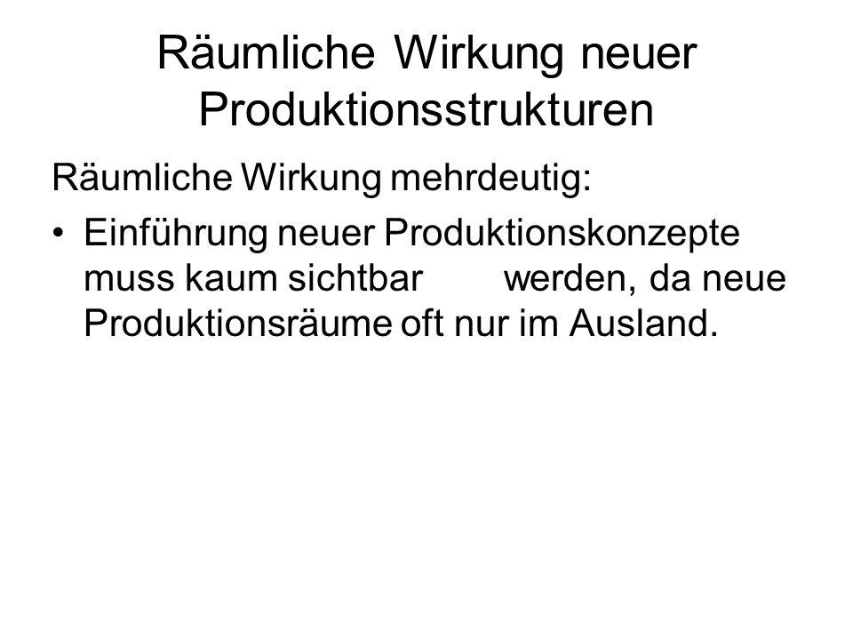 Räumliche Wirkung neuer Produktionsstrukturen Räumliche Wirkung mehrdeutig: Einführung neuer Produktionskonzepte muss kaum sichtbar werden, da neue Pr