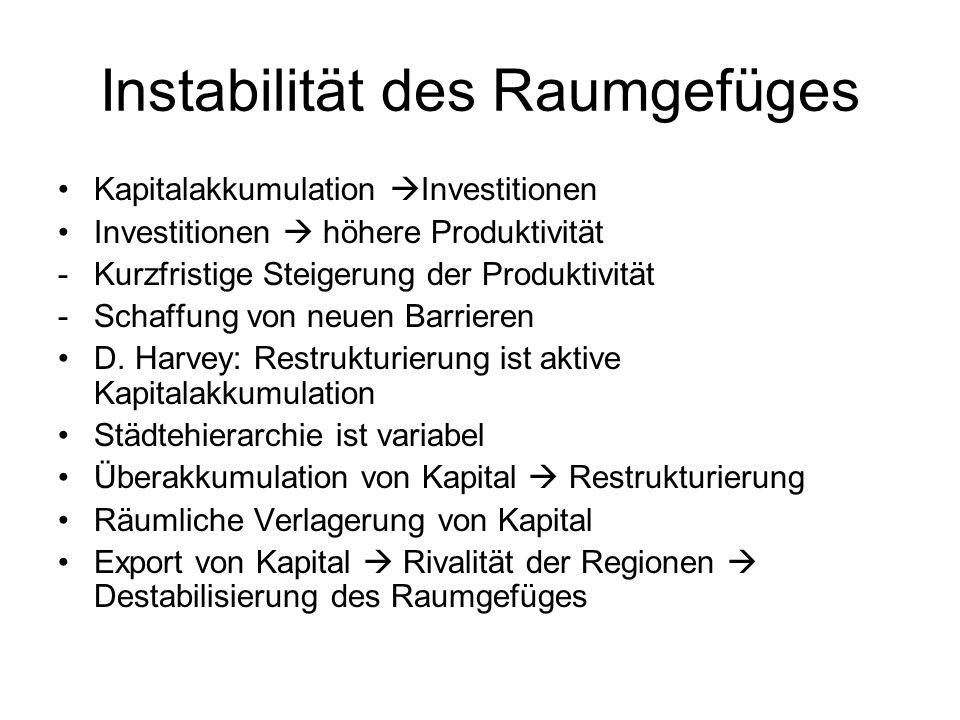 Restrukturierungsprozesse im Kontext von Raum-Zyklen Geschieht Umstrukturierung in regelmäßigen Zyklen.
