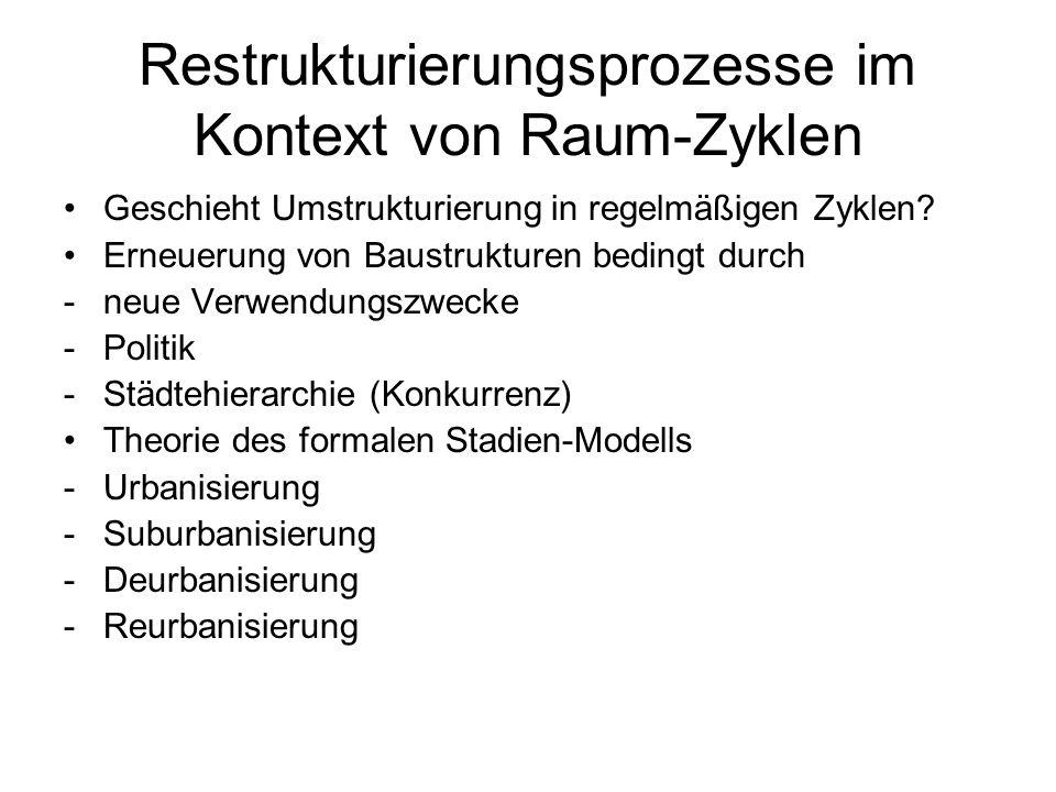 Restrukturierungsprozesse im Kontext von Raum-Zyklen Geschieht Umstrukturierung in regelmäßigen Zyklen? Erneuerung von Baustrukturen bedingt durch -ne