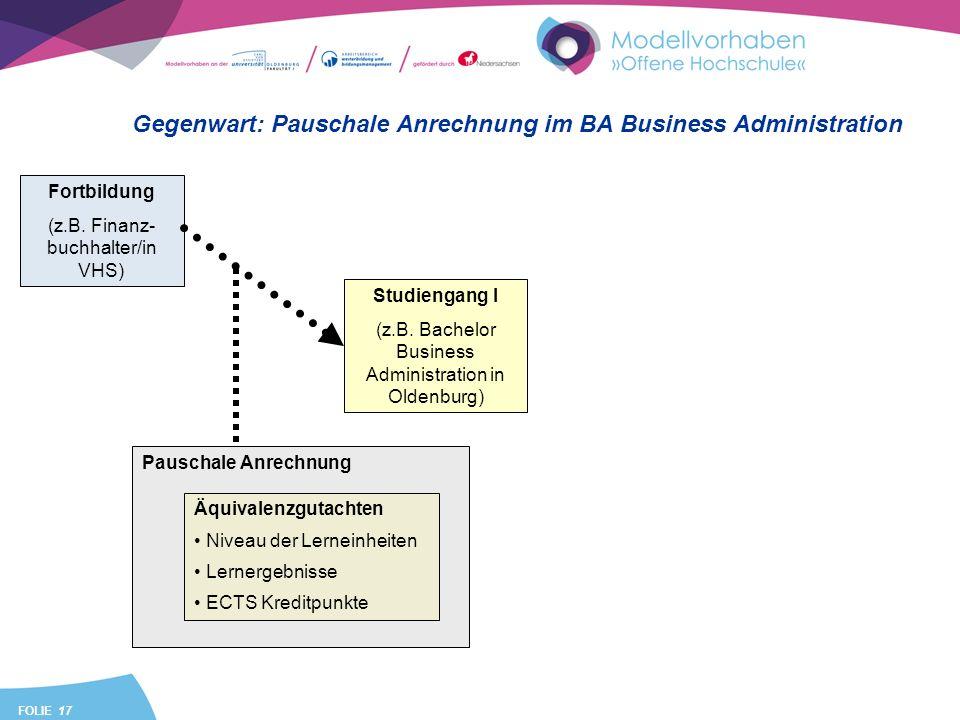 FOLIE 17 Gegenwart: Pauschale Anrechnung im BA Business Administration Pauschale Anrechnung Studiengang I (z.B. Bachelor Business Administration in Ol
